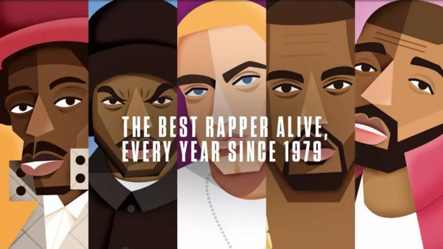 La liste des meilleurs rappeurs US depuis 1979 !